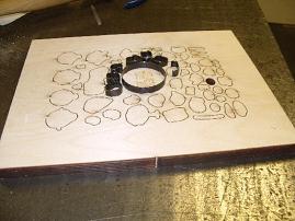 Cutting Formes
